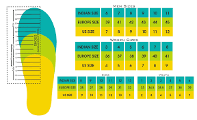 Shoe Size Chart Euro To India Shoe Size Chart Euro To India Buy Online At Low Prices In India