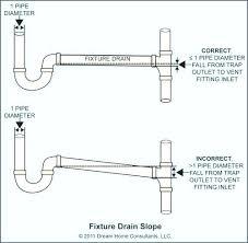 bathroom p trap bathtubs replace sink flexible bathtub drain diagram setting a resin freestanding tub ins bathtub p trap