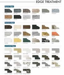 countertop guide countertop edge types for granite countertops