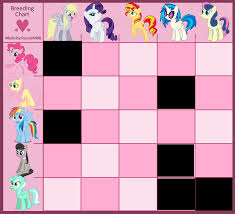 Mlp Chart Mlp Canon Breeding Chart Nsfw Options Available Open By