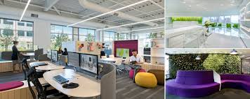 Trends In Office Design