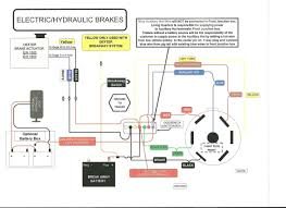 corn pro wiring diagram wiring library hh cargo trailer wiring diagram trusted wiring diagram cargo mate trailer fenders cargomate wiring diagram