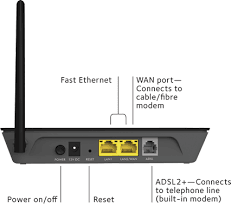 d500 dsl modems routers networking home netgear product diagram