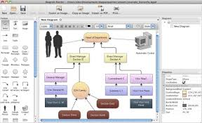 Mac Os X Chart Diagrampainter Create Flow Charts Mind Maps And More On
