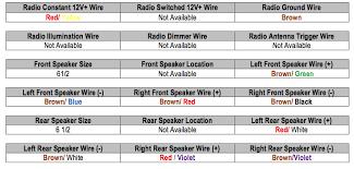 1999 jetta wiring diagram car wiring diagram download cancross co 2000 Jetta Stereo Wiring Diagram 1997 vw polo radio wiring diagram 2002 volkswagen jetta radio 1999 jetta wiring diagram 1997 vw polo radio wiring diagram jetta radio wiring diagramradio 2000 jetta radio wiring diagram