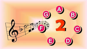 How to read music unlocks the code of musical notation and explains the fundamentals of music in a simple yet thorough manner allowing the reader to see music in a new dimension. Read Music Notes Fast L2 Read 22 Music Notes In 7 Days Learn Piano