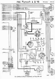 ez wiring circuit harness diagram ez wiring diagrams