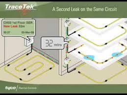 Tracetek Water Leak Detection Systems For Commercial Buildings