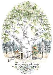 how to draw family tree draw family tree ing ideas coloring in beatiful print drawing