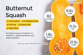 ernut squash nutrition facts and health benefits