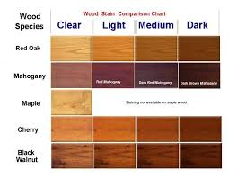 Mahogany Stain Color Chart Mahogany Stain Color Charts Display Case S And Case Stands
