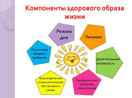 Здоровый образ жизни ru Здоровый образ жизни