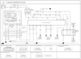 2005 kia sedona engine diagram fresh repair guides wiring diagrams rh kmestc com gmc 7500 trucks wire diagrams ac wiring diagram