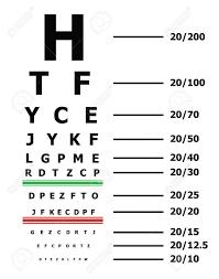 Eyesight Number Chart Eye Sight Test Chart Or Snellen Chart