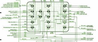 gmc truck fuse diagrams wiring diagram schemes • 2007 gmc sierra fuse box reinvent your wiring diagram u2022 rh kismetcars co uk 2009 gmc truck fuse diagrams 2003 gmc truck fuse diagrams