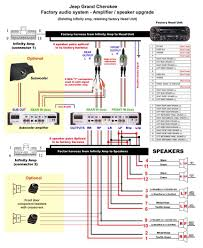 infinity amp wiring diagram infinity auto wiring diagram database jeep grand cherokee amp wiring diagram jeep image on infinity amp wiring diagram