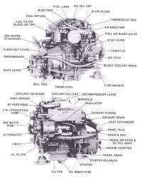 marine engine diagram static boat holidays parts of a marine engine marine engine drawing
