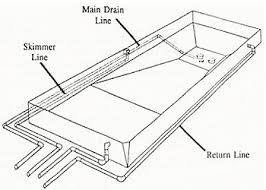 Simple Swimming Pool Blueprints Poolplumbingplans I With Inspiration