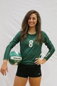 Madison Fitzpatrick - Player Profile