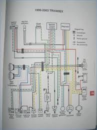 honda sportrax 400ex wiring diagram my wiring diagram 2002 honda 400ex wiring wiring diagram mega honda trx 400 fa wiring diagram honda sportrax 400ex wiring diagram