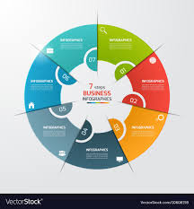 Pie Chart Infographic 7 Steps Pie Chart Circle Infographic Template