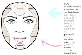 round face contouring and highlighting according to your face shape contouring makeup
