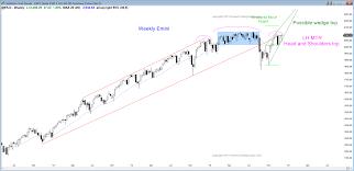 More Trading Range Price Action Next Week Brooks Trading