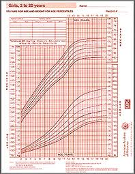 Canada Growth Chart Girl Average Weight Growth Online Charts Collection