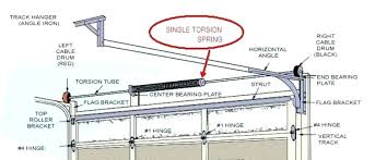 charming garage door tension spring adjustment residential installation and also garage door tension springs