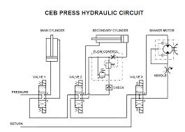 ceb press research development hydraulic design open source ecology hydraulic circuit diagram circuit diagram ceb hydraulic png