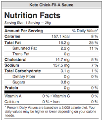 Chick Fil Nutrition Facts Chart Keto Fried Chicken Tenders Chick Fil A Copycat