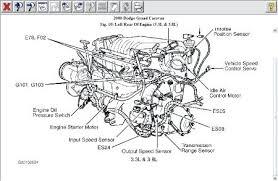grand prix engine diagram grand engine diagram automotive grand prix engine diagram dodge grand caravan engine diagram wiring diagram blog dodge grand caravan engine grand prix engine diagram