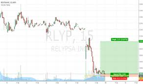 Rlyp Tradingview