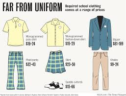 essay on school uniforms pros