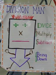 Division Steps Anchor Chart Heres A Terrific Anchor Chart For The Steps In Long