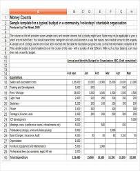 12 Non Profit Budget Templates Word Pdf Excel Google