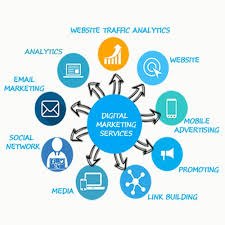 Tips To Select The Best Digital Marketing Agency for Your Business - ecolumn