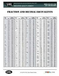 Decimal Equivalent Chart Free Fraction And Decimal Conversion Chart Kval Online Store