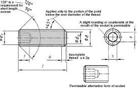 Metric Socket Set Screw Dimensions