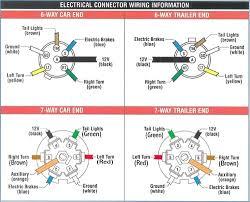 2015 dodge ram 7 pin wiring diagram somurich com Dodge Truck Wiring Diagram at Dodge Ram 7 Way Wiring Diagram