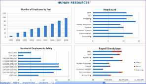 hr dashboard in excel 8 resource forecasting excel template exceltemplates