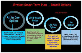 Permanent Life Insurance Quotes Online Classy Prudential Term Life Magnificent Life Insurance Quote Online