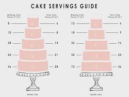 Wilton Cake Chart Designs Wilton Cake Serving Chart Icets Fundacioncapa Net