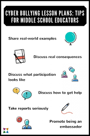 Digital Citizenship And Anti Bullying In School Lesson Ideas Cyber ...
