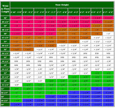 Junior Club Length Chart Golf Club Driver Length With How To Measure Plus Chart