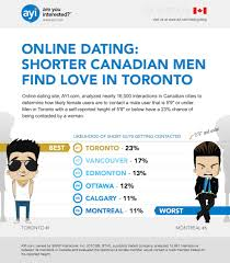 onlinedating short men love in toronto short men dating in onlinedating short men love in toronto short men dating in infographic