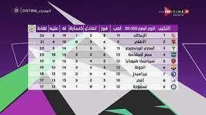 مساء ONTime - جدول ترتيب الدوري المصري الممتاز 2020 - 2021 الجولة الـ 13 -  YouTube