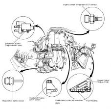 cadillac catera engine diagram wiring diagrams online