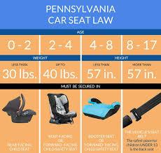 pennsylvania car seat laws 2021