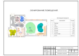 Курсы дизайна в Москве Обучение дизайну интерьера за месяцев Курсы дизайна в москве дипломные работы Обучение дизайну интерьера курс в Москве курсы для дизайнера интерьера в Москве